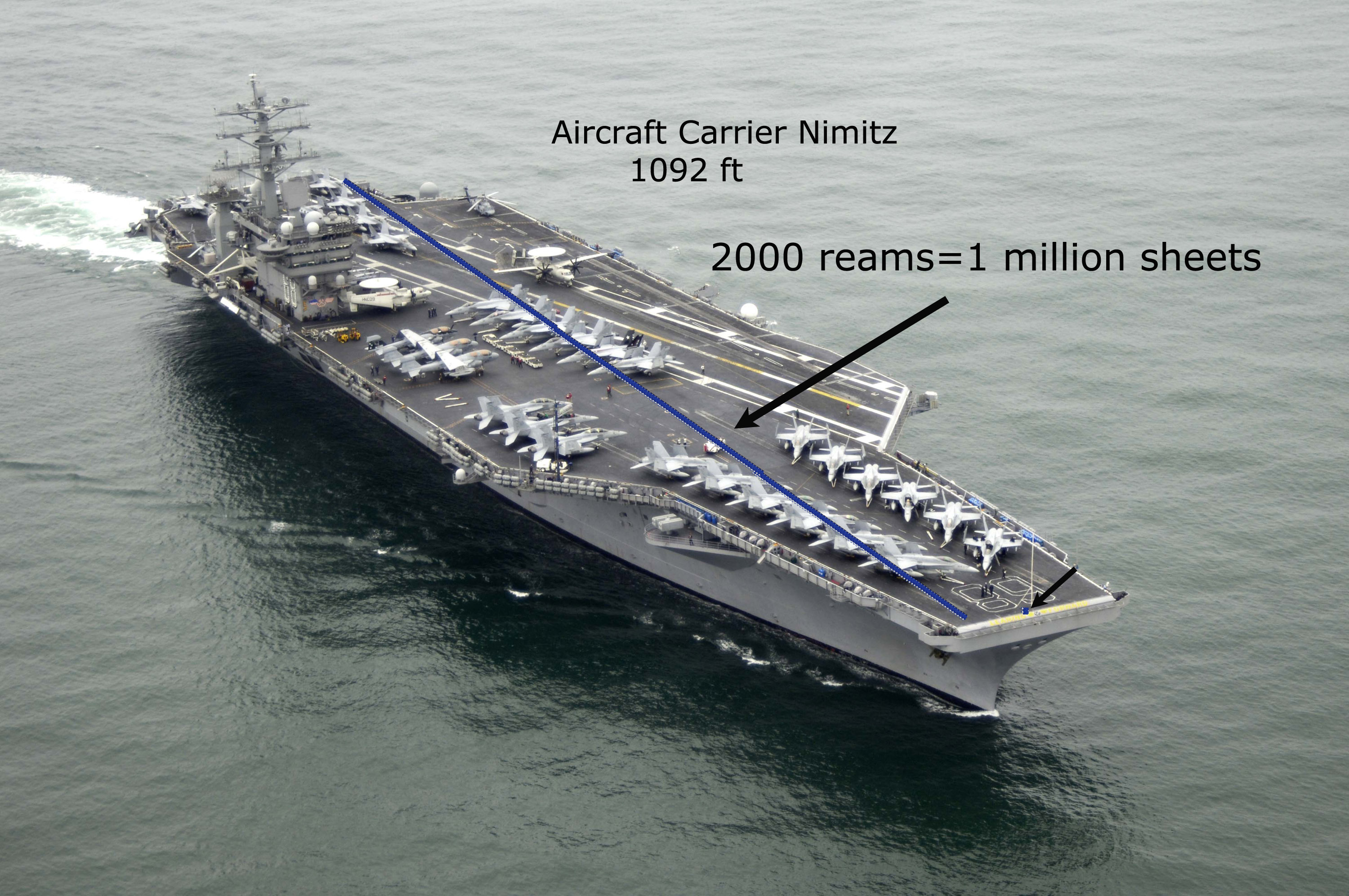 nimitz dating site Militarycom enables the millions of americans with military affinity to access their benefits, find jobs, enjoy military discounts, and stay connected.