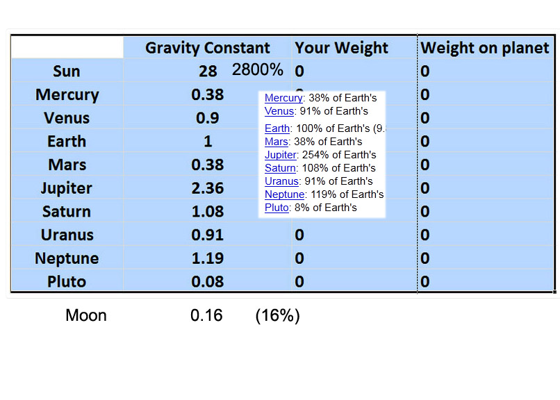 formula weight on other planets-#10